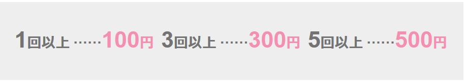 Screenshot_2019-03-17 【Visaデビット】20,000名様にキャッシュバック! 最大5万円プレゼントキャンペーン|ジャパンネット銀行
