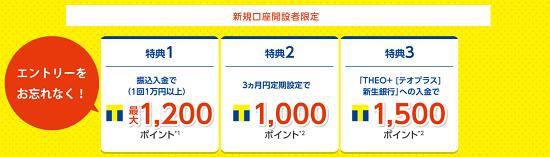 新生銀行 新規口座開設者限定キャンペーン
