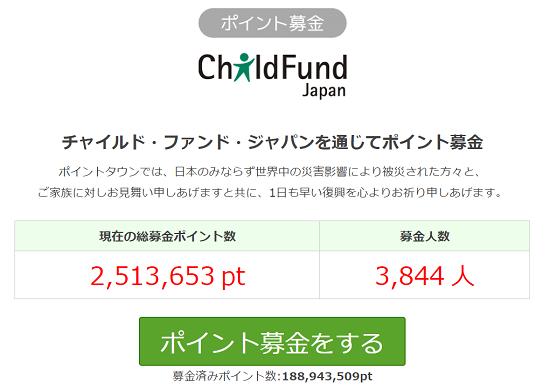 ポイントタウン チャイルド・ファンド・ジャパン