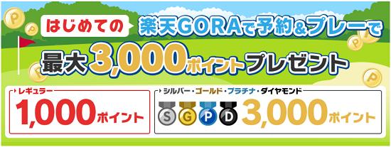 楽天GORA はじめての楽天GORAで予約&プレーキャンペーンページ