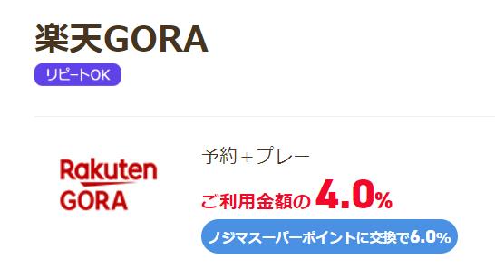 ライフメディア 楽天GORA案件