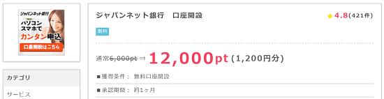 ポイントインカム ジャパンネット銀行案件
