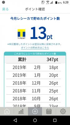レシーカ実績(2019年3月)