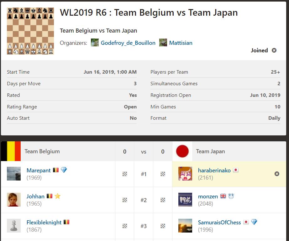 WL2019 R6ベルギー戦。参加予定