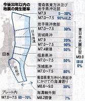 東北地震2
