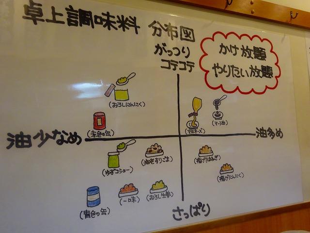 味噌丸 (5)