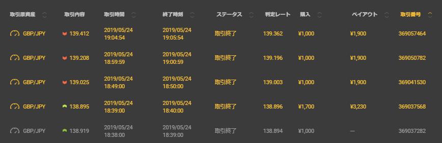 履歴524夕方