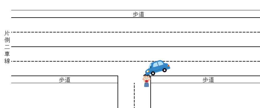 歩行者優先交差点停止