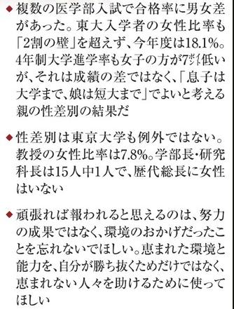 上野千鶴子祝辞東大東京大学