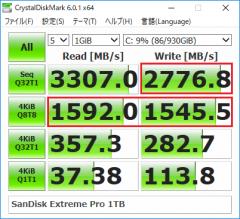 SanDisk Extreme Pro 1TB_bench_02s