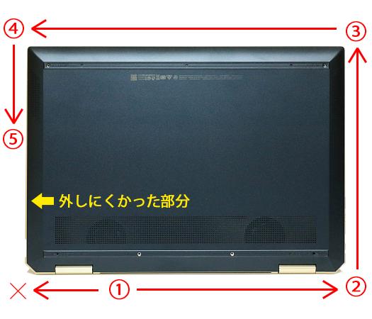 HP-Spectre-x360-13-ap0000_底面カバーを取り外す順番_02a