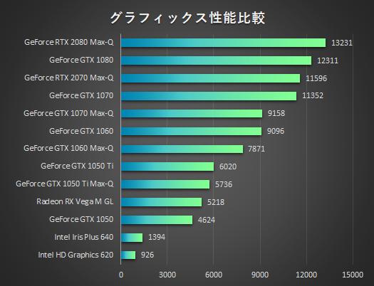 GTX 1050_性能比較b