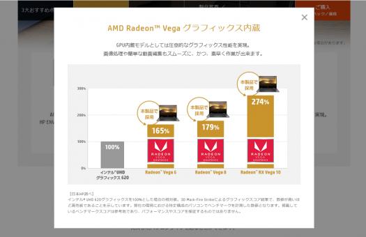 スクリーンショット_グラフィックス性能比較_VEGA