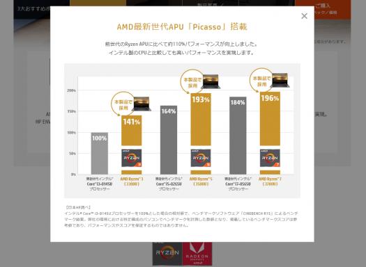 スクリーンショット_APU性能比較