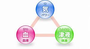 ki-ketu-shin.jpg