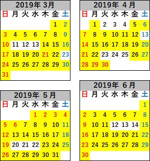 ハローキティ新幹線の運転日2019年春