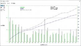 AJA_graph_18_19
