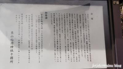 東山稲荷神社(新宿区下落合)3