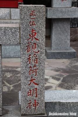 水神社(江戸川区上一色町)2