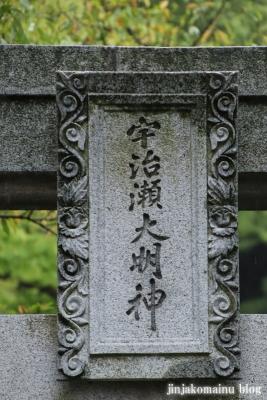 鹿児島神社(鹿児島市草牟田)2