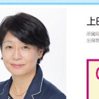 上田早苗アナ