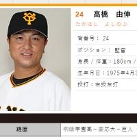 高橋由伸さん