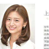 上野優花さん