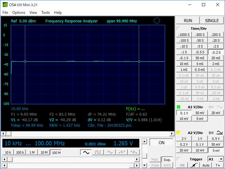 OSA103Mini/カプラ測定