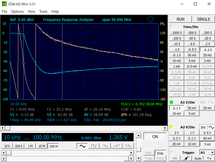 OSA103Mini/LPF測定