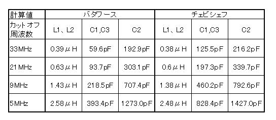 MXP50MLPF/表2