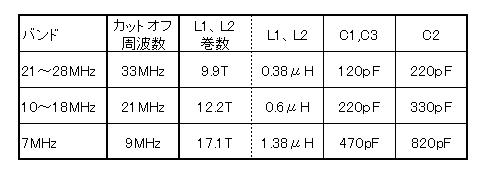 MXP50MLPF/表3