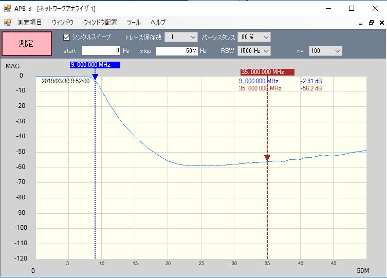 OSA103Mini/APB3で測定