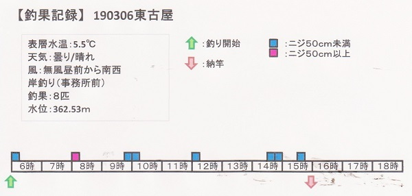 190306東古屋 001