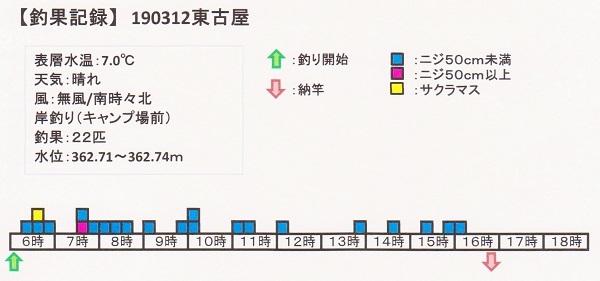 190312東古屋 001