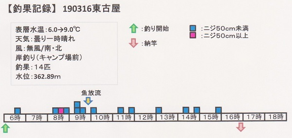 190316東古屋 001