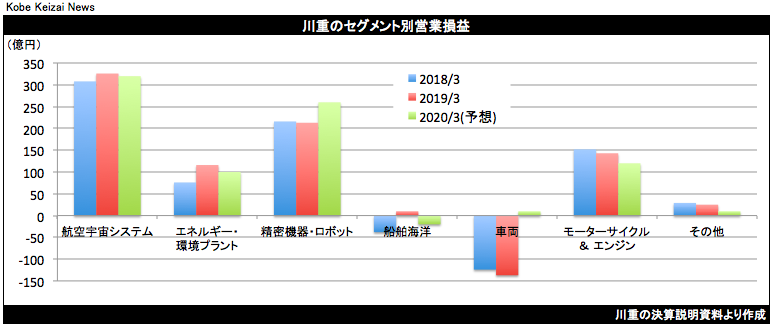 20190425川重セグメント