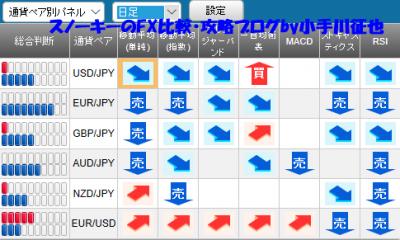 20190323さきよみLIONチャート検証シグナルパネル