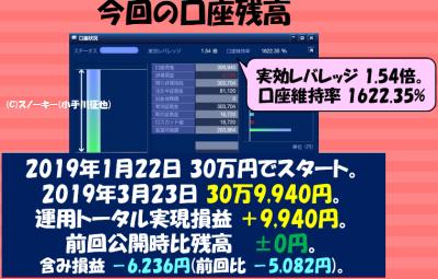 20190323トラッキングトレード検証口座残高3