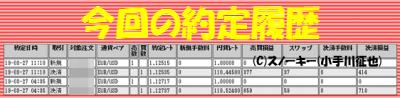 20190329ループイフダン約定履歴