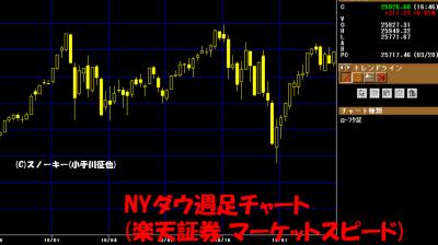 20190330NYダウ週足チャート