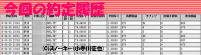 20190406トラッキングトレード約定履歴