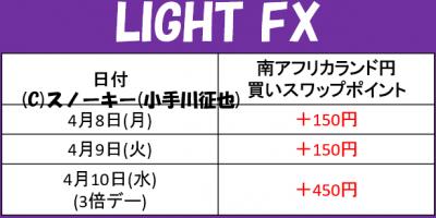 20190410南アフリカランド円スワップポイントLIGHT FX
