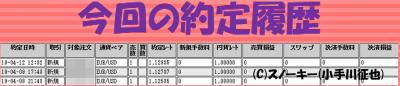 20190412ループイフダン検証約定履歴