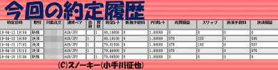 20190415トラッキングトレード検証約定履歴