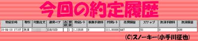 20190419ループイフダン検証約定履歴