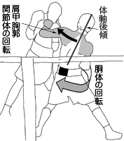 200hidari4.jpg