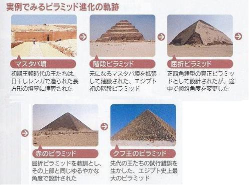 ピラミッドの変遷 128182111210916328980_IMG_0006adjbb