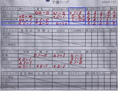 3.2(土)調布5招待写真③