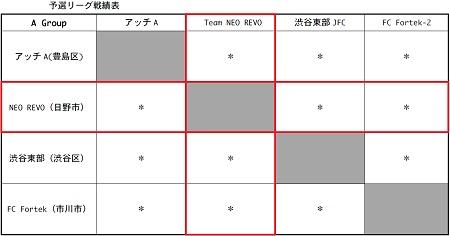 4.1(月)新4年、U-10・アッチCUP要項②