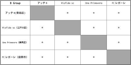 4.1(月)新4年、U-10・アッチCUP要項③